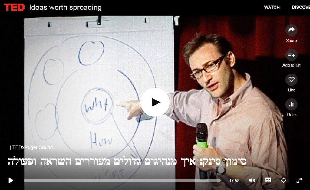 צילום מסך מתוך סרטון ההרצאה של סיימון סינק בטד. רואים את סיימון עומד עם פנים אלינו ומצביע על איור של עיגולים על לוח לבן. וכתוב למטה סיימון סינק: איך מנהיגים גדולים מעוררים השראה ופעולה
